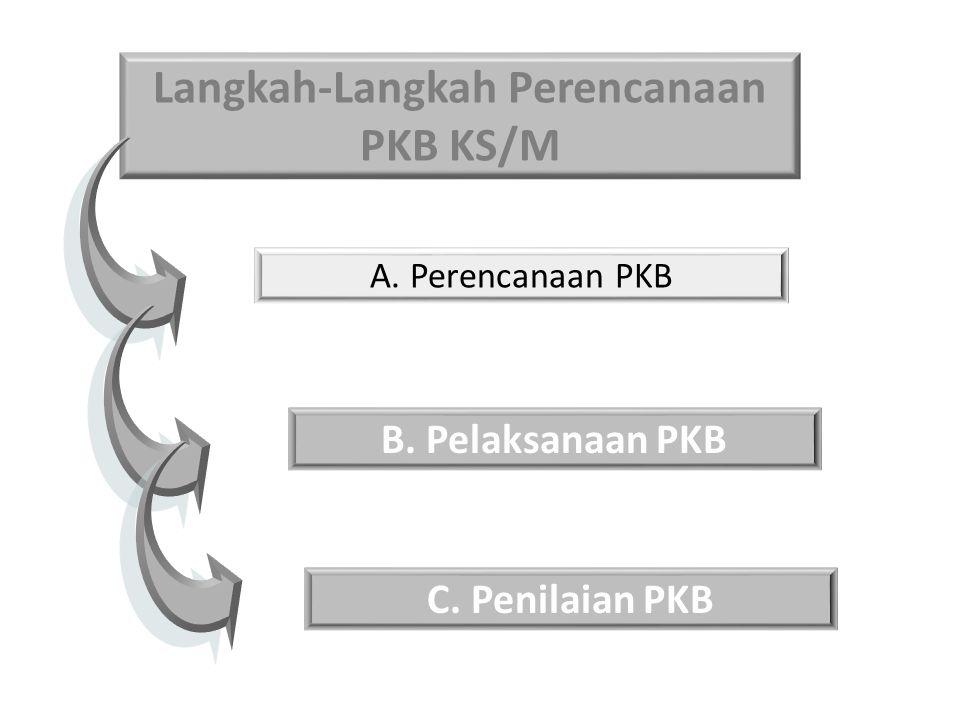 Langkah-Langkah Perencanaan PKB KS/M A. Perencanaan PKB B. Pelaksanaan PKB C. Penilaian PKB