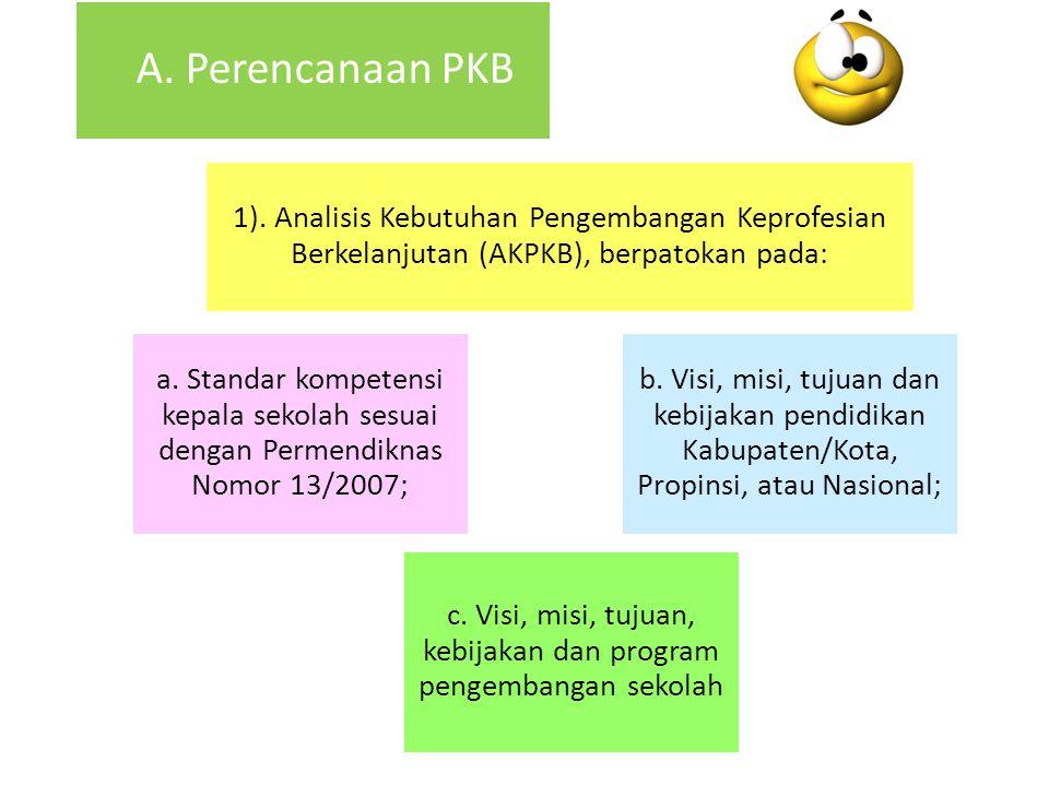 1).Analisis Kebutuhan Pengembangan Keprofesian Berkelanjutan (AKPKB), berpatokan pada: c.
