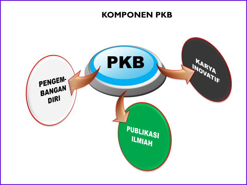 Penyusunan rancangan pelaksanaan PKB dalam kurun waktu satu tahun yang dituangkan dalam sebuah rencana yang cukup rinci.