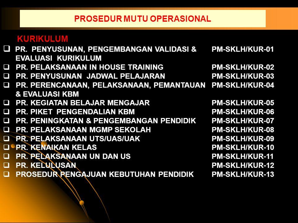 HUMAS  PROSEDUR PROMOSI SEKOLAHPM-SKLH/HUM-01  PROSEDUR PENGADAAN NARASUMBER/PM-SKLH/HUM-02 GURU TAMU KESISWAAN  PROSEDUR PENERIMAAN SISWA BARU & PM-SKLH/SIS-01 PELAKSANAAN MOS  PROSEDUR PENGORGANISASIAN SISWAPM-SKLH/SIS-02  PROSEDUR PENGEMBANGAN DIRI MELALUIPM-SKLH/SIS-03 EXTRAKULIKULER  PROSEDUR PERENCANAAN & PELAKSANAAN PM-SKLH/SIS-04 WISUDA PURNASISWA PROSEDUR MUTU OPERASIONAL