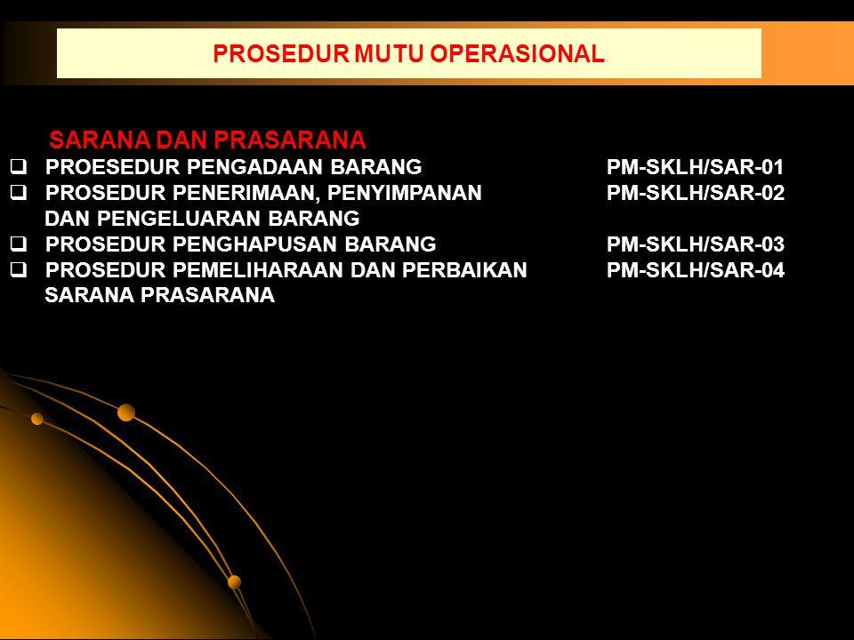 KURIKULUM  PR.PENYUSUNAN, PENGEMBANGAN VALIDASI &PM-SKLH/KUR-01 EVALUASI KURIKULUM  PR.