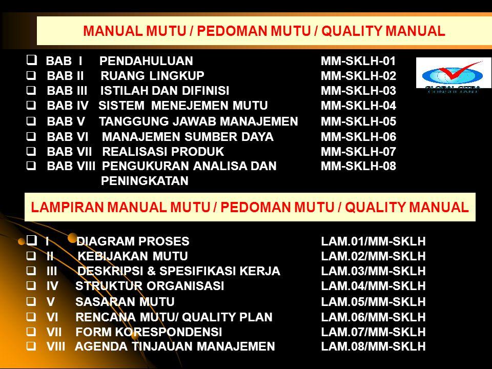 Slide 7 CONTOH Manual Mutu /MM MANUAL MUTU SEKOLAH TANGGUNG JAWAB MANAJEMEN MM-SKLH- 5 No.
