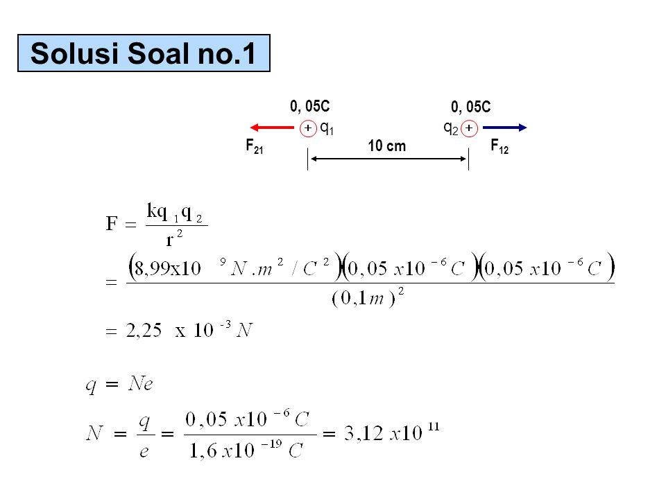 0, 05C   10 cm q1q1 q2q2 F 21 F 12 Solusi Soal no.1