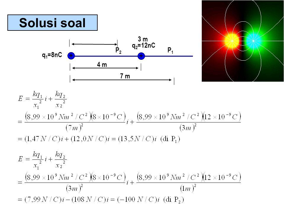3 m + + P1P1 P2P2 4 m 7 m q 1 =8nC q 2 =12nC Solusi soal