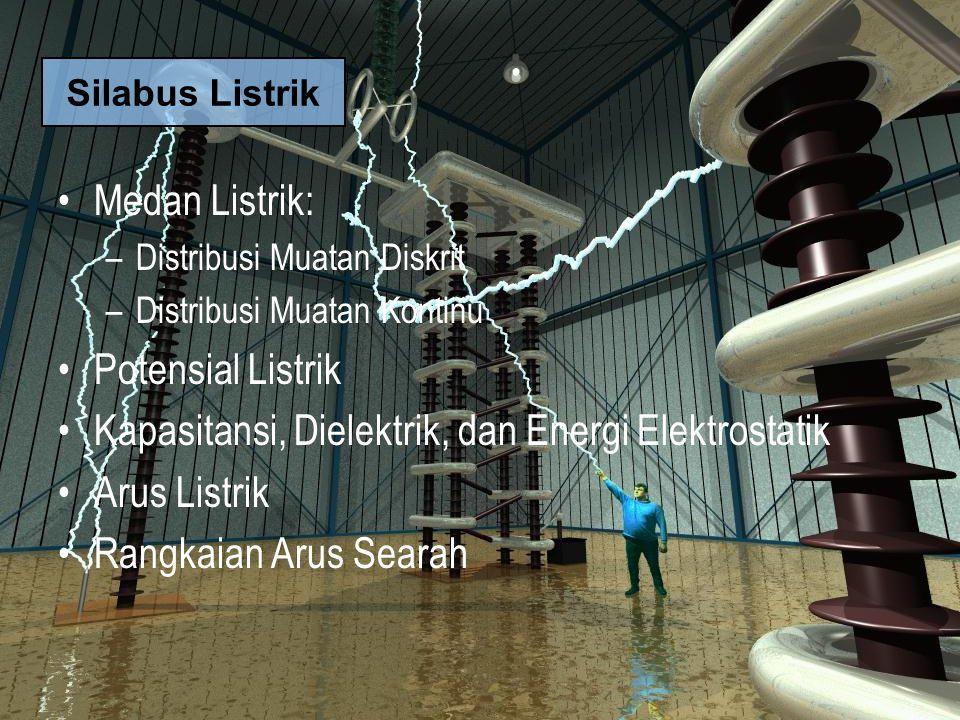 Silabus Listrik Medan Listrik: –Distribusi Muatan Diskrit –Distribusi Muatan Kontinu Potensial Listrik Kapasitansi, Dielektrik, dan Energi Elektrostatik Arus Listrik Rangkaian Arus Searah