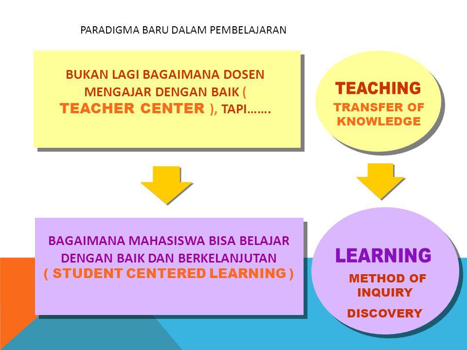 BUKAN LAGI BAGAIMANA DOSEN MENGAJAR DENGAN BAIK ( TEACHER CENTER ), TAPI……. BAGAIMANA MAHASISWA BISA BELAJAR DENGAN BAIK DAN BERKELANJUTAN ( STUDENT C