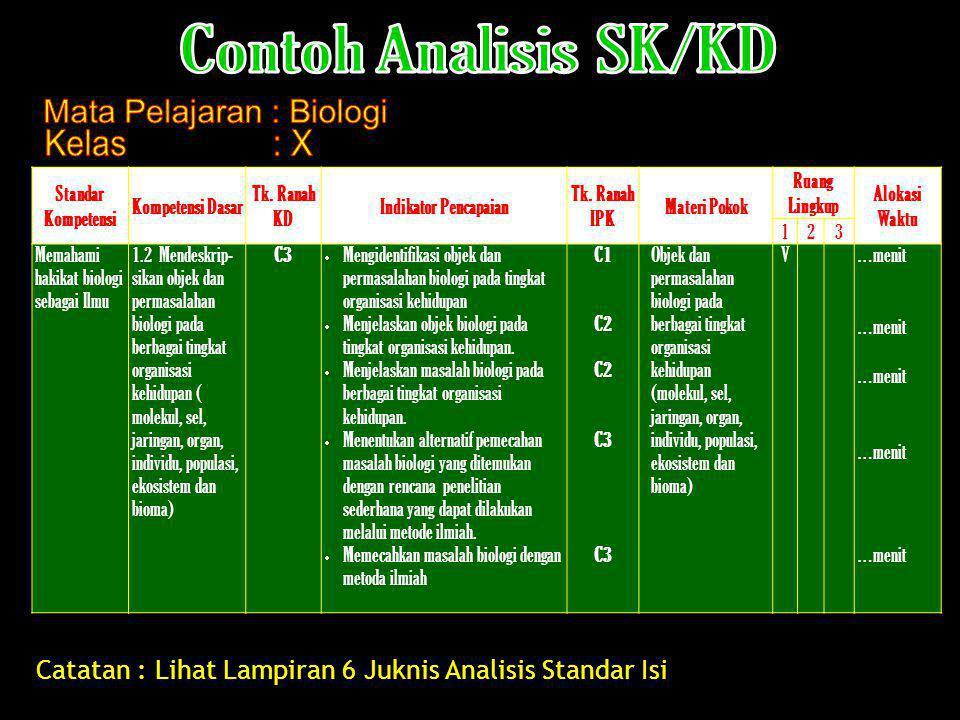 Standar Kompetensi Kompetensi Dasar Tk. Ranah KD Indikator Pencapaian Tk. Ranah IPK Materi Pokok Ruang Lingkup Alokasi Waktu 123 Memahami hakikat biol
