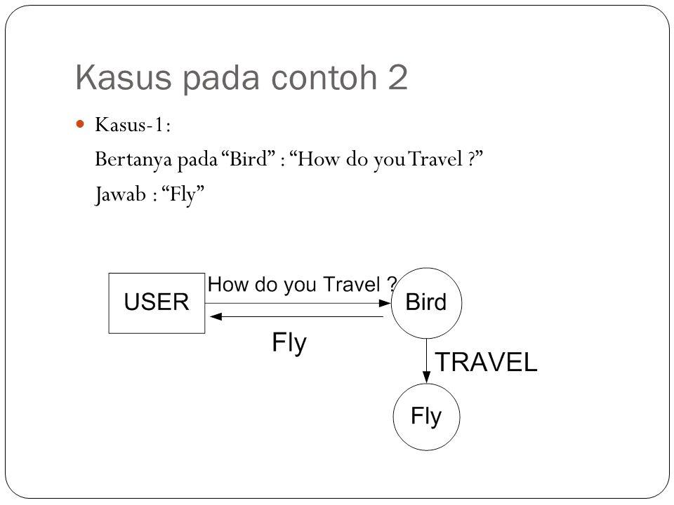 """Kasus pada contoh 2 Kasus-1: Bertanya pada """"Bird"""" : """"How do you Travel ?"""" Jawab : """"Fly"""""""