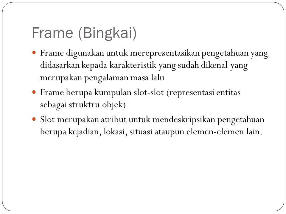 Frame (Bingkai) Frame digunakan untuk merepresentasikan pengetahuan yang didasarkan kepada karakteristik yang sudah dikenal yang merupakan pengalaman