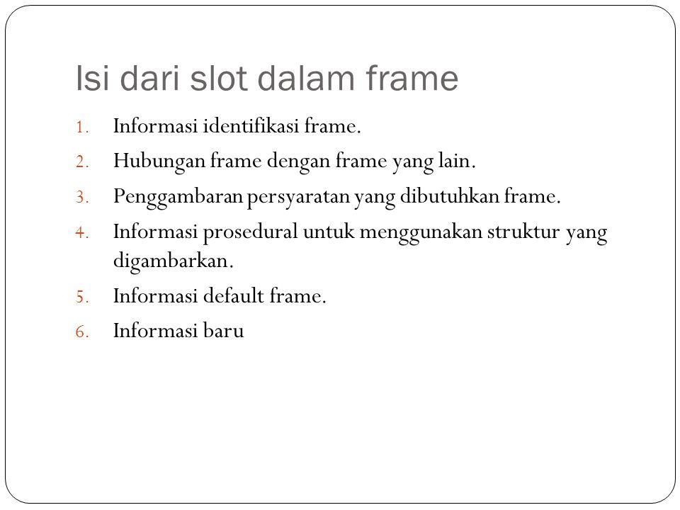 Isi dari slot dalam frame 1. Informasi identifikasi frame. 2. Hubungan frame dengan frame yang lain. 3. Penggambaran persyaratan yang dibutuhkan frame