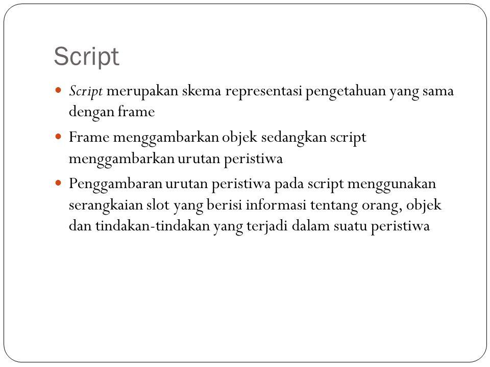 Script Script merupakan skema representasi pengetahuan yang sama dengan frame Frame menggambarkan objek sedangkan script menggambarkan urutan peristiw