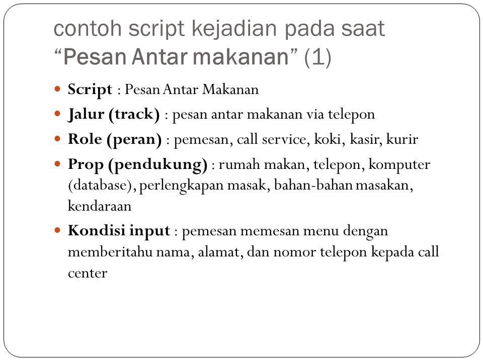 """contoh script kejadian pada saat """"Pesan Antar makanan"""" (1) Script : Pesan Antar Makanan Jalur (track) : pesan antar makanan via telepon Role (peran) :"""