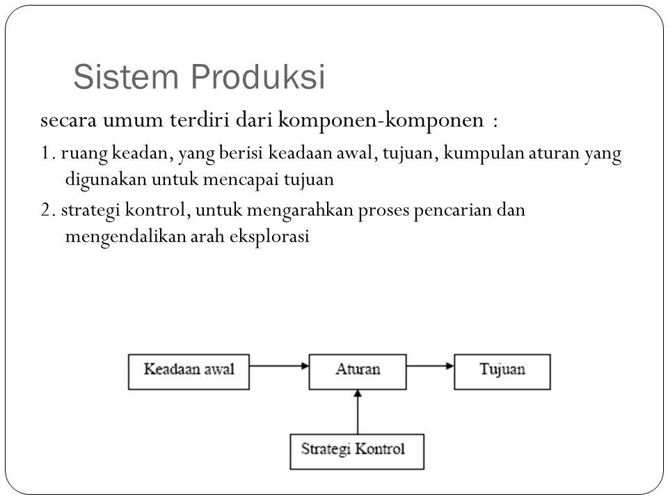 Sistem Produksi secara umum terdiri dari komponen-komponen : 1. ruang keadan, yang berisi keadaan awal, tujuan, kumpulan aturan yang digunakan untuk m