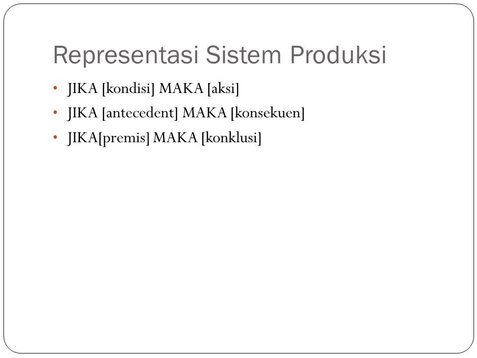 Representasi Sistem Produksi JIKA [kondisi] MAKA [aksi] JIKA [antecedent] MAKA [konsekuen] JIKA[premis] MAKA [konklusi]