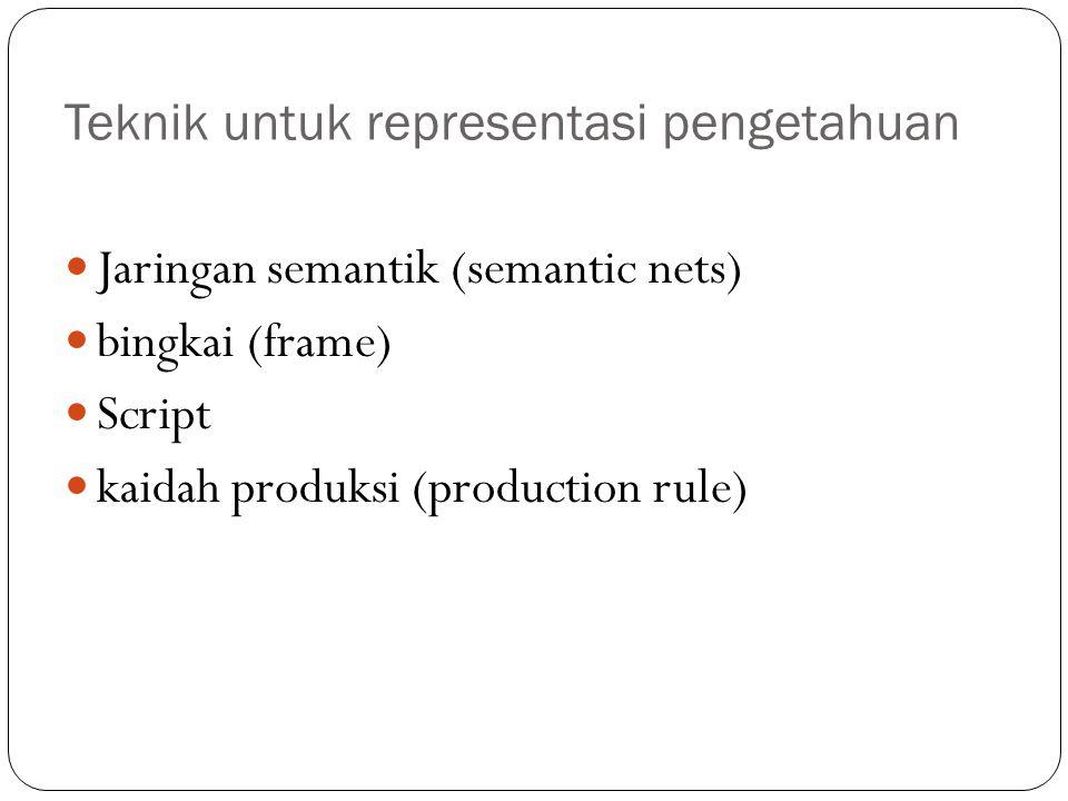 Teknik untuk representasi pengetahuan Jaringan semantik (semantic nets) bingkai (frame) Script kaidah produksi (production rule)