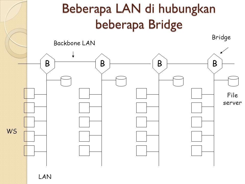 BBBB File server Bridge Backbone LAN WS LAN Beberapa LAN di hubungkan beberapa Bridge