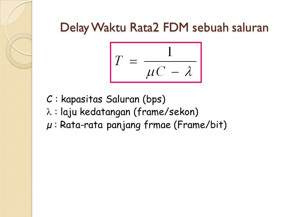 Delay Waktu Rata2 FDM sebuah saluran C : kapasitas Saluran (bps) : laju kedatangan (frame/sekon) µ : Rata-rata panjang frmae (Frame/bit)