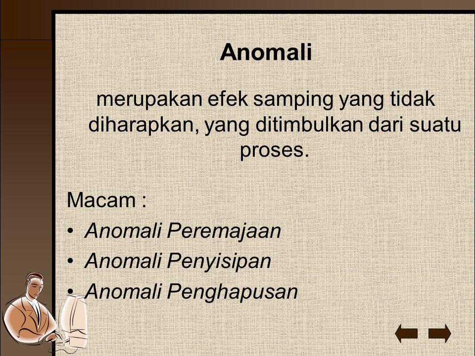 Anomali merupakan efek samping yang tidak diharapkan, yang ditimbulkan dari suatu proses. Macam : Anomali Peremajaan Anomali Penyisipan Anomali Pengha