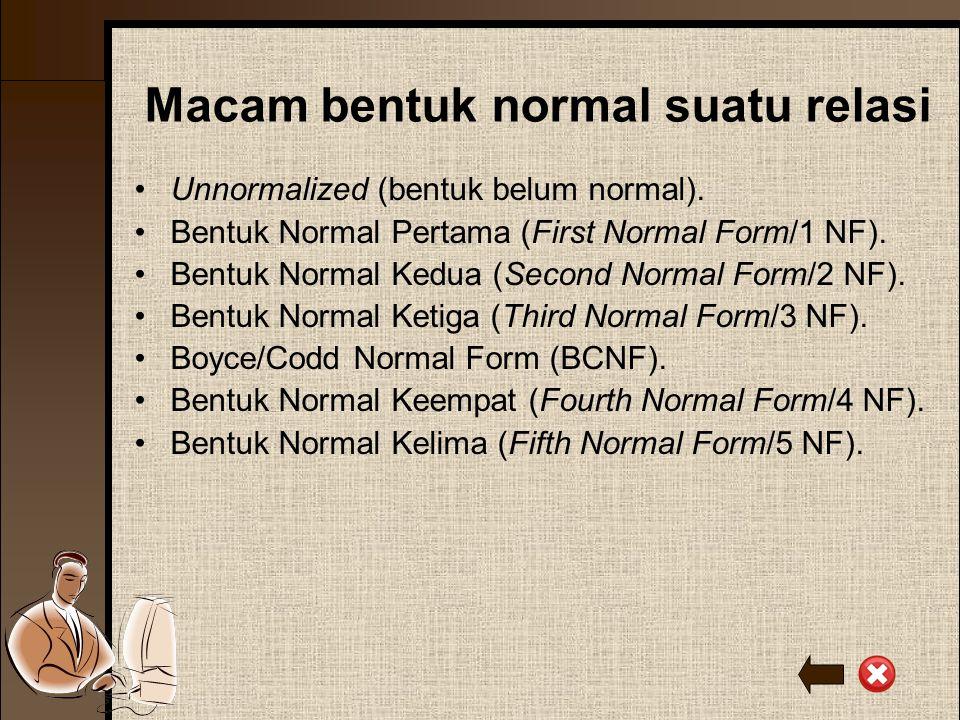 Macam bentuk normal suatu relasi Unnormalized (bentuk belum normal). Bentuk Normal Pertama (First Normal Form/1 NF). Bentuk Normal Kedua (Second Norma