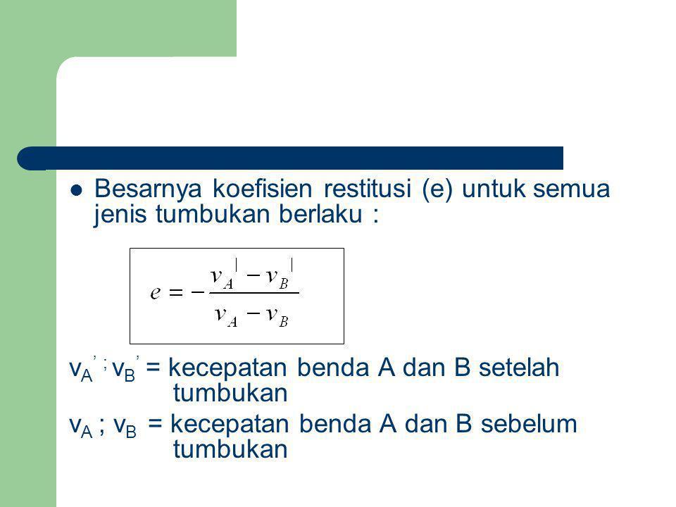 Besarnya koefisien restitusi (e) untuk semua jenis tumbukan berlaku : v A ' ; v B ' = kecepatan benda A dan B setelah tumbukan v A ; v B = kecepatan benda A dan B sebelum tumbukan