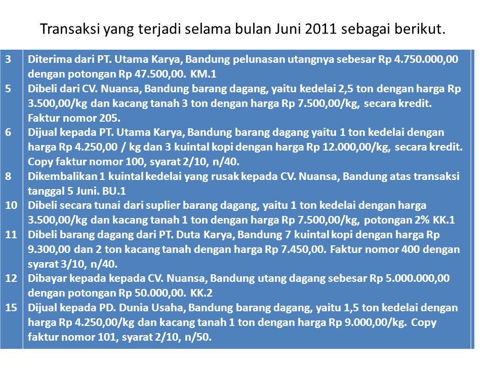 Transaksi yang terjadi selama bulan Juni 2011 sebagai berikut. 3 5 6 8 10 11 12 15 Diterima dari PT. Utama Karya, Bandung pelunasan utangnya sebesar R