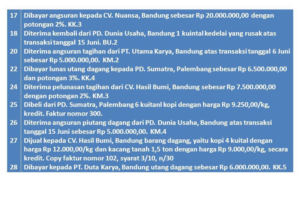 17 18 20 22 24 25 26 27 28 Dibayar angsuran kepada CV. Nuansa, Bandung sebesar Rp 20.000.000,00 dengan potongan 2%. KK.3 Diterima kembali dari PD. Dun