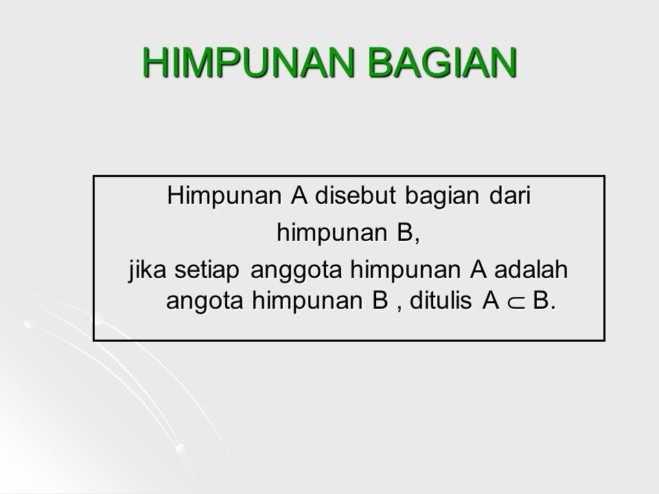 HIMPUNAN BAGIAN Himpunan A disebut bagian dari himpunan B, jika setiap anggota himpunan A adalah angota himpunan B, ditulis A  B.