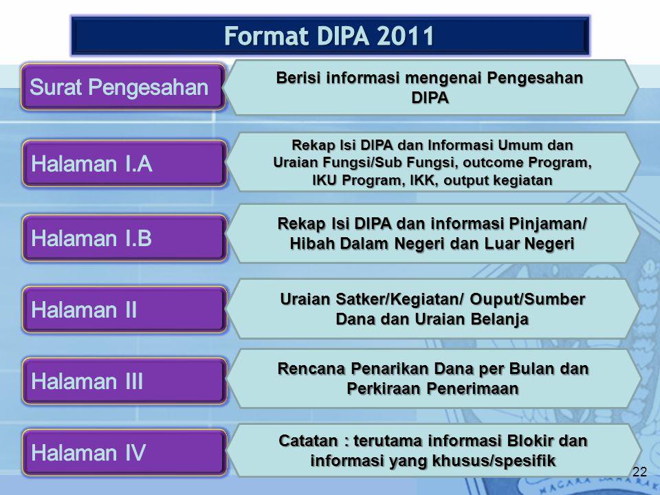 Catatan : terutama informasi Blokir dan informasi yang khusus/spesifik 22 Berisi informasi mengenai Pengesahan DIPA Rekap Isi DIPA dan Informasi Umum