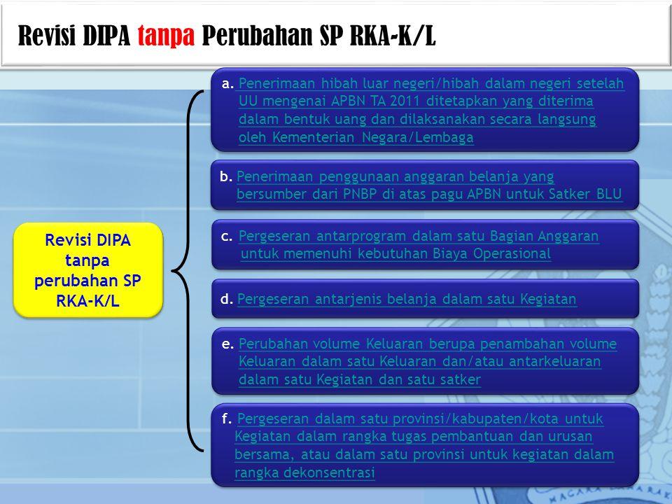 Revisi DIPA tanpa perubahan SP RKA-K/L c. Pergeseran antarprogram dalam satu Bagian Anggaran untuk memenuhi kebutuhan Biaya Operasional c. Pergeseran