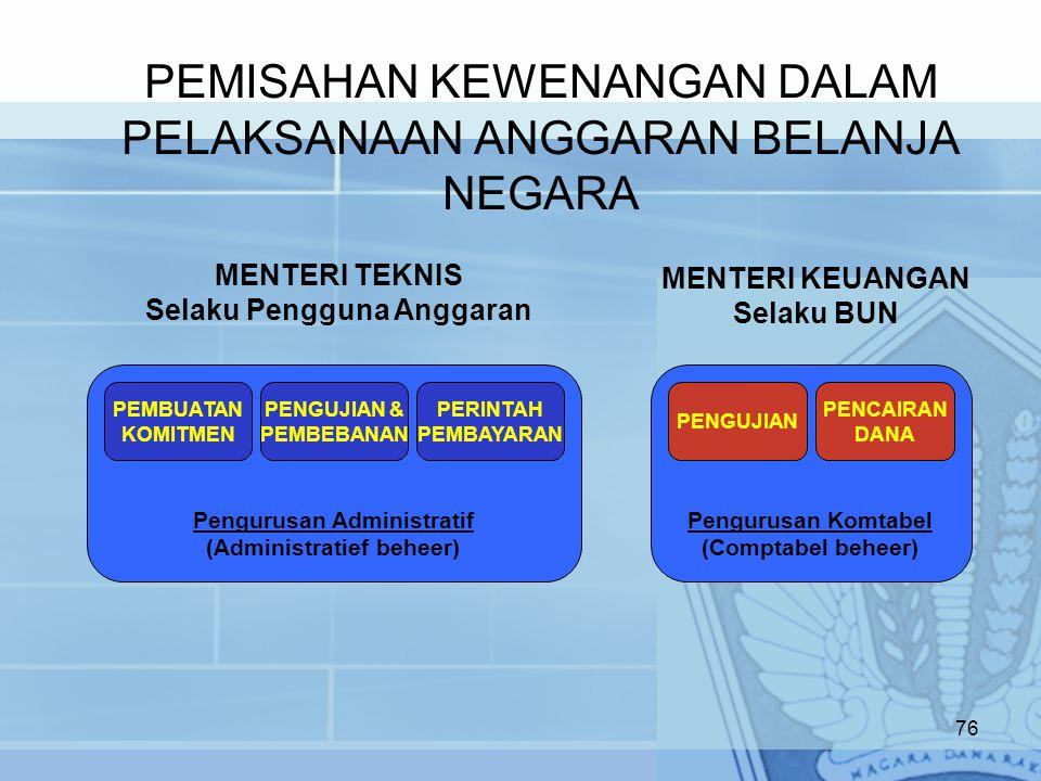 Pengurusan Komtabel (Comptabel beheer) Pengurusan Administratif (Administratief beheer) PEMISAHAN KEWENANGAN DALAM PELAKSANAAN ANGGARAN BELANJA NEGARA 76 PEMBUATAN KOMITMEN PENGUJIAN & PEMBEBANAN PERINTAH PEMBAYARAN PENGUJIAN PENCAIRAN DANA MENTERI TEKNIS Selaku Pengguna Anggaran MENTERI KEUANGAN Selaku BUN