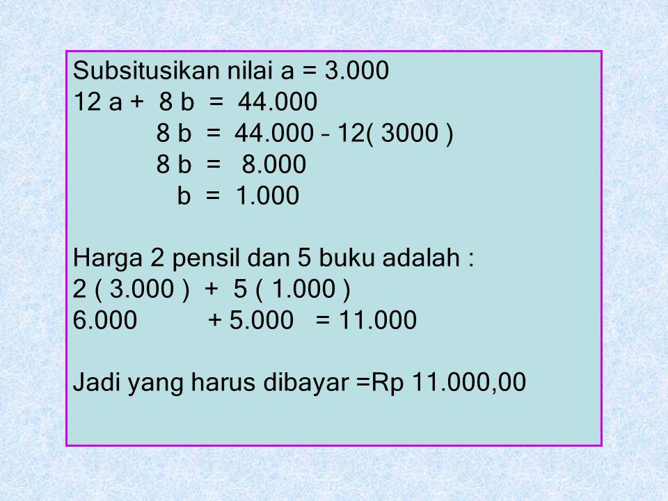 Subsitusikan nilai a = 3.000 12 a + 8 b = 44.000 8 b = 44.000 – 12( 3000 ) 8 b = 8.000 b = 1.000 Harga 2 pensil dan 5 buku adalah : 2 ( 3.000 ) + 5 (