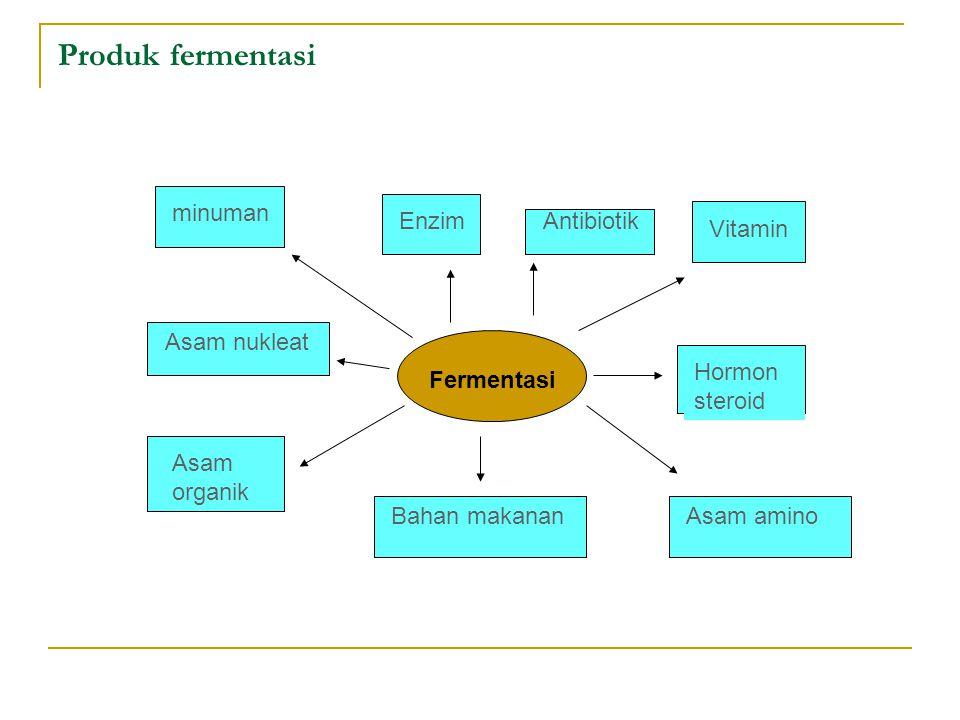 Produk fermentasi Fermentasi minuman EnzimAntibiotik Vitamin Hormon steroid Asam aminoBahan makanan Asam organik Asam nukleat