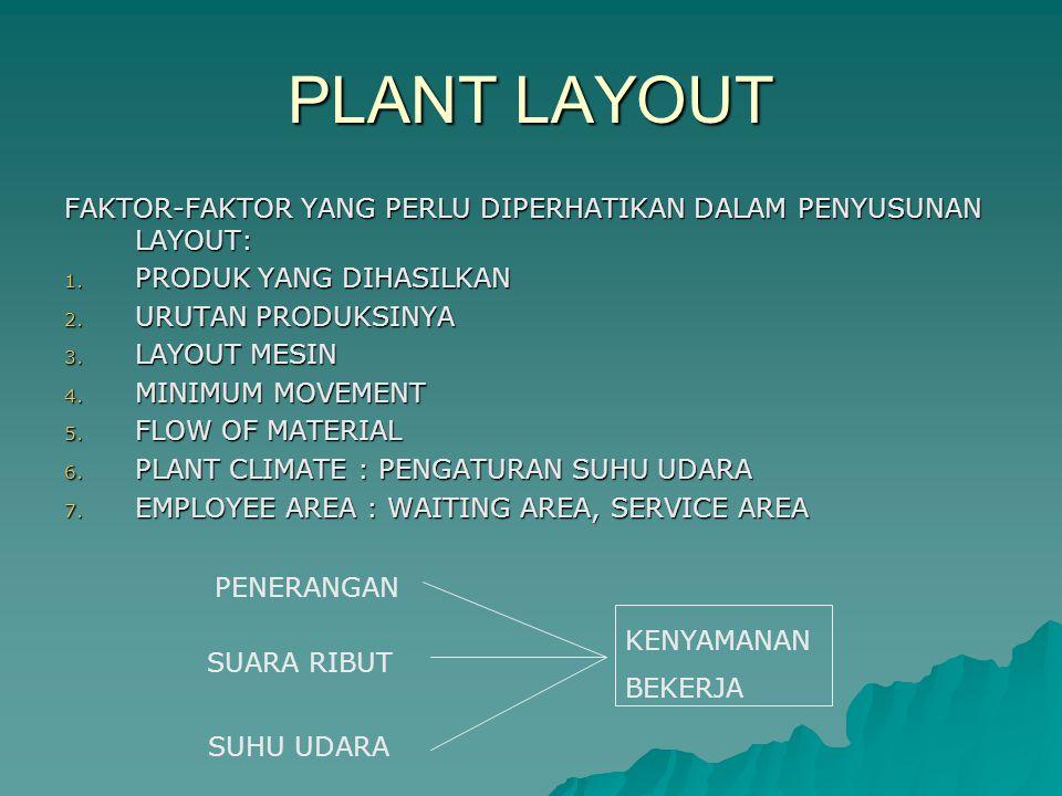 PLANT LAYOUT FAKTOR-FAKTOR YANG PERLU DIPERHATIKAN DALAM PENYUSUNAN LAYOUT: 1. PRODUK YANG DIHASILKAN 2. URUTAN PRODUKSINYA 3. LAYOUT MESIN 4. MINIMUM