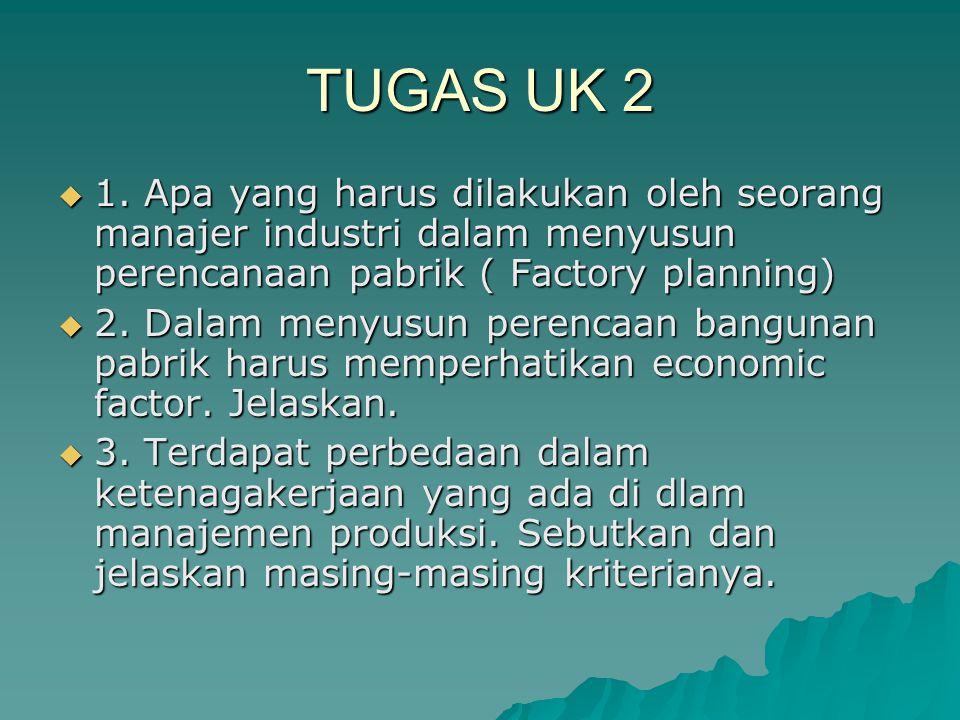 TUGAS UK 2  1. Apa yang harus dilakukan oleh seorang manajer industri dalam menyusun perencanaan pabrik ( Factory planning)  2. Dalam menyusun peren