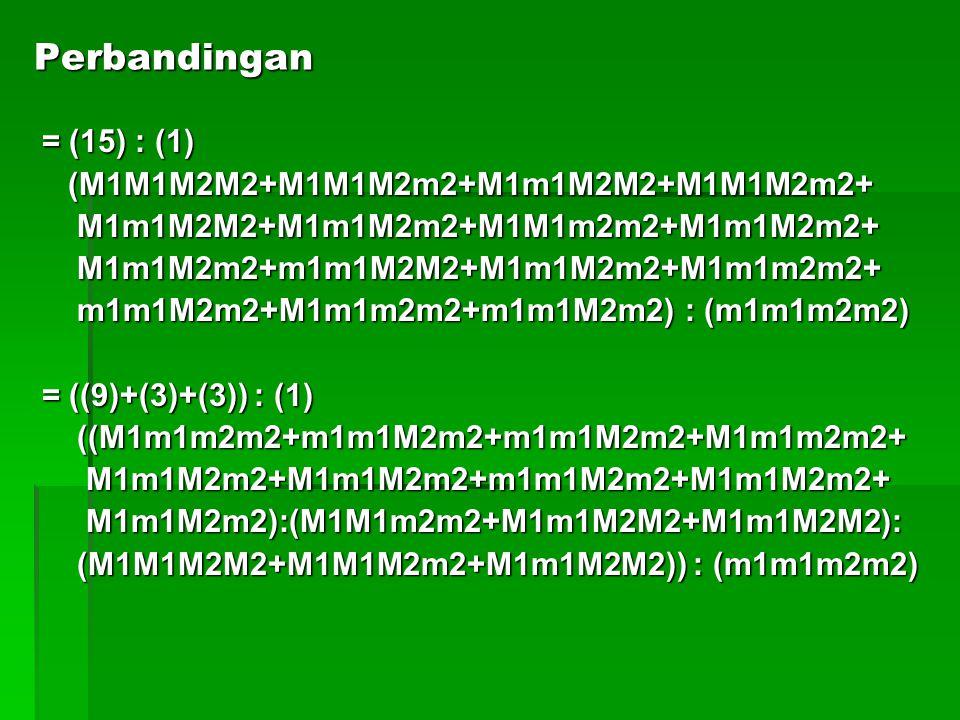 Perbandingan = (15) : (1) (M1M1M2M2+M1M1M2m2+M1m1M2M2+M1M1M2m2+ (M1M1M2M2+M1M1M2m2+M1m1M2M2+M1M1M2m2+ M1m1M2M2+M1m1M2m2+M1M1m2m2+M1m1M2m2+ M1m1M2M2+M1