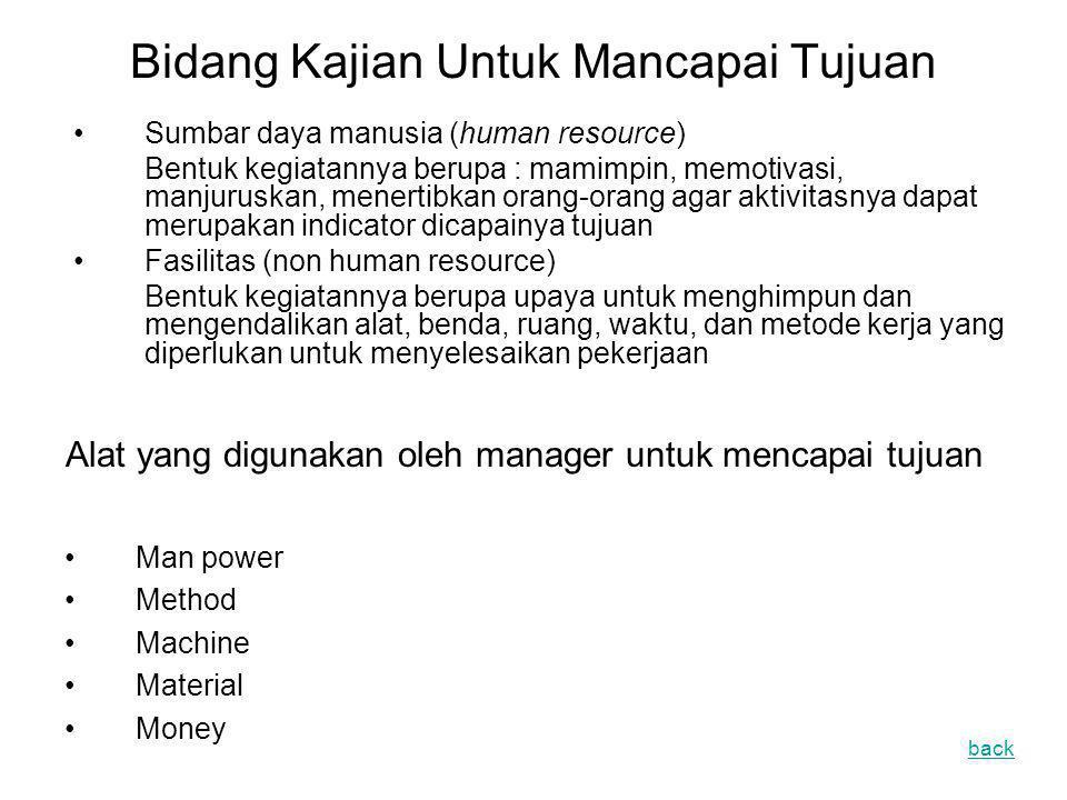Bidang Kajian Untuk Mancapai Tujuan Sumbar daya manusia (human resource) Bentuk kegiatannya berupa : mamimpin, memotivasi, manjuruskan, menertibkan or