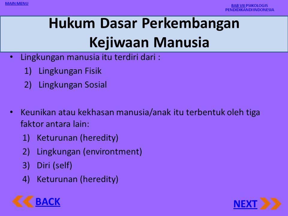 BAB VII TINJAUAN PSIKOLOGIS PENDIDIKAN DI INDONESIA A.Hukum Dasar Perkembangan Kejiwaan ManusiaHukum Dasar Perkembangan Kejiwaan Manusia 1.Lingkungan