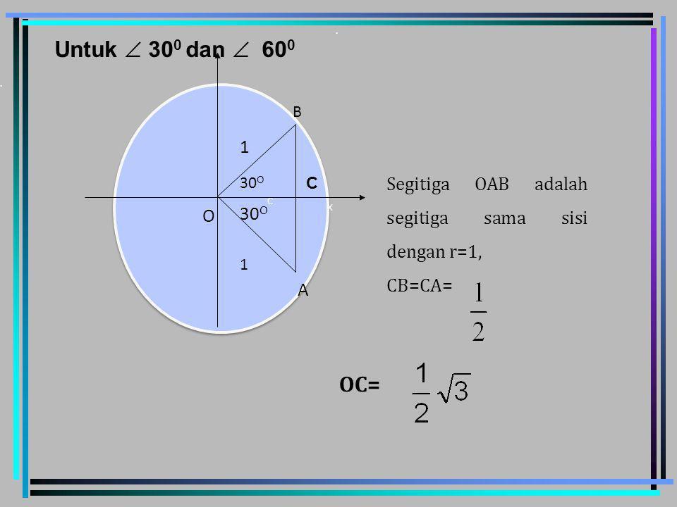 O B C 1 X 30 O A 1 Untuk  30 0 dan  60 0 Segitiga OAB adalah segitiga sama sisi dengan r=1, CB=CA=. C OC=.
