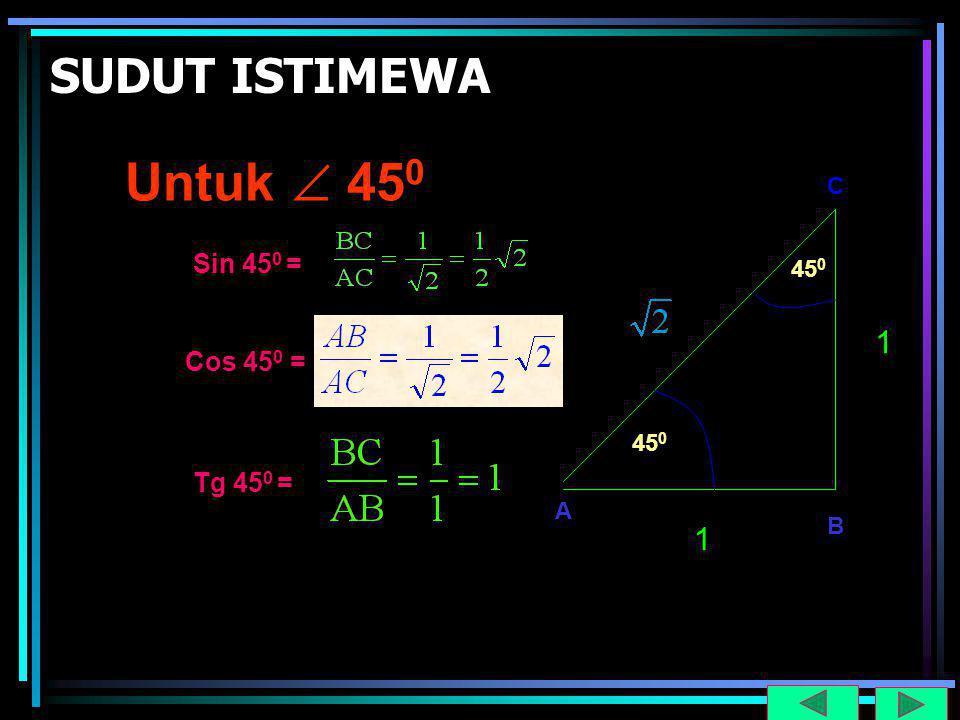 SUDUT ISTIMEWA Untuk  45 0 Sin 45 0 = Cos 45 0 = Tg 45 0 = 45 0 A B C 1 1