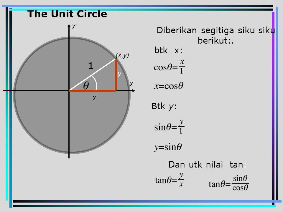 x y 1 The Unit Circle (x,y) Diberikan segitiga siku siku berikut:. x y btk x: Btk y: Dan utk nilai tan: