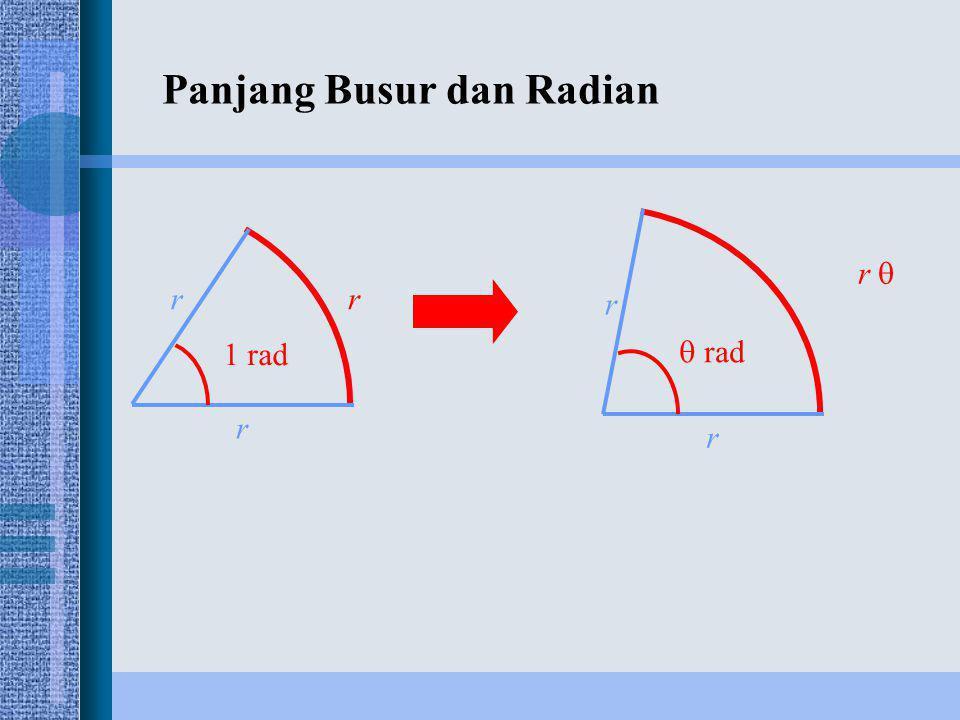 r r r 1 rad Panjang Busur dan Radian r  r r  rad