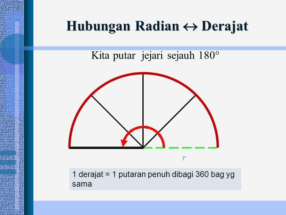 r Hubungan Radian  Derajat Kita putar jejari sejauh 180  1 derajat = 1 putaran penuh dibagi 360 bag yg sama