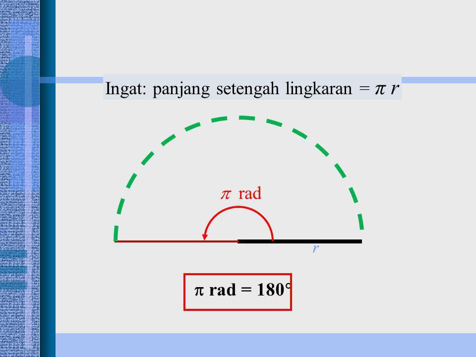 r rad Ingat: panjang setengah lingkaran = π r   rad = 180 