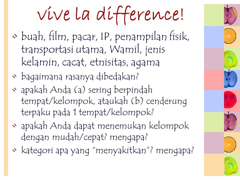 vive la difference! buah, film, pacar, IP, penampilan fisik, transportasi utama, Wamil, jenis kelamin, cacat, etnisitas, agama bagaimana rasanya dibed