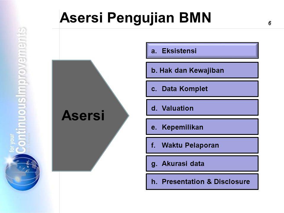 Asersi Pengujian BMN a.Eksistensi b. Hak dan Kewajiban c.