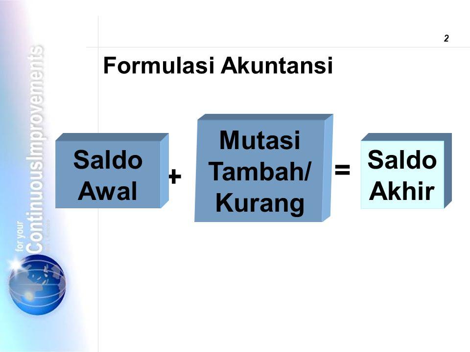 Formulasi Akuntansi + Saldo Awal Mutasi Tambah/ Kurang = Saldo Akhir 2