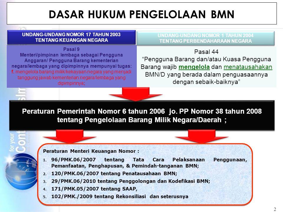 Pasal 9 Menteri/pimpinan lembaga sebagai Pengguna Anggaran/ Pengguna Barang kementerian negara/lembaga yang dipimpinnya mempunyai tugas: f.