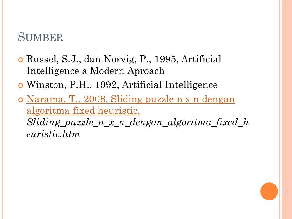 S UMBER Russel, S.J., dan Norvig, P., 1995, Artificial Intelligence a Modern Aproach Winston, P.H., 1992, Artificial Intelligence Narama, T., 2008, Sl