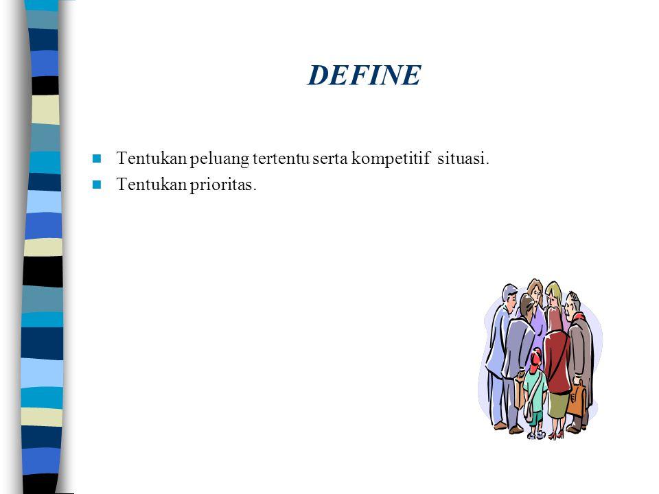 DEVELOP Mengembangkan proposisi nilai serta nilai pengiriman proposisi.