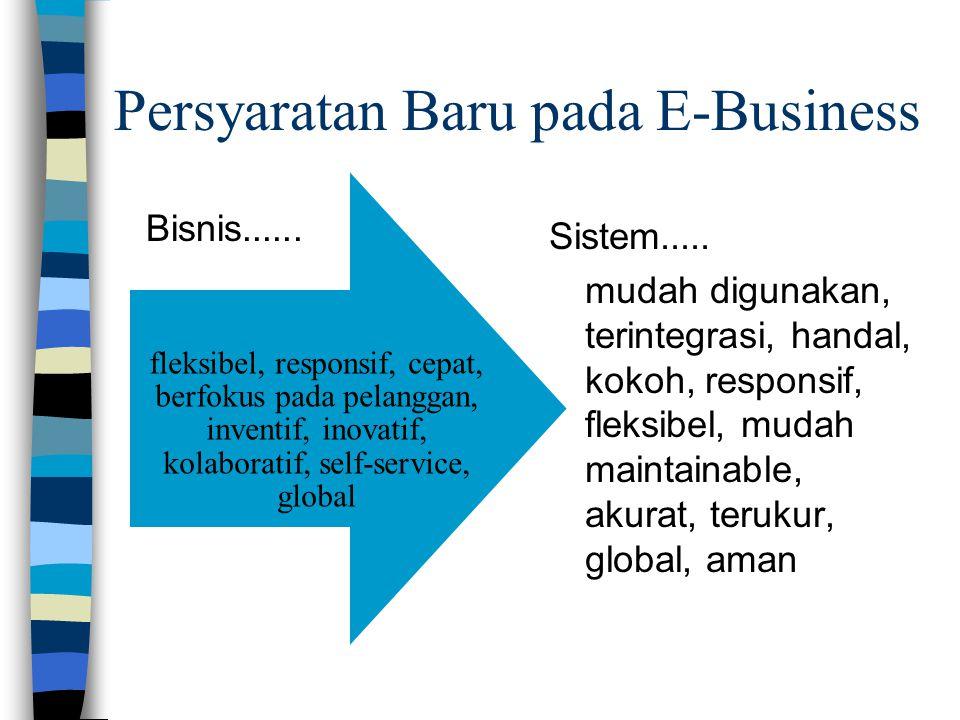 fleksibel, responsif, cepat, berfokus pada pelanggan, inventif, inovatif, kolaboratif, self-service, global Persyaratan Baru pada E-Business Bisnis......